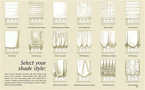 lshade styles roman shade styles windows pinterest shades style