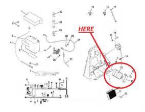diagram for sportsman 500 front hub diagram free engine image for user manual