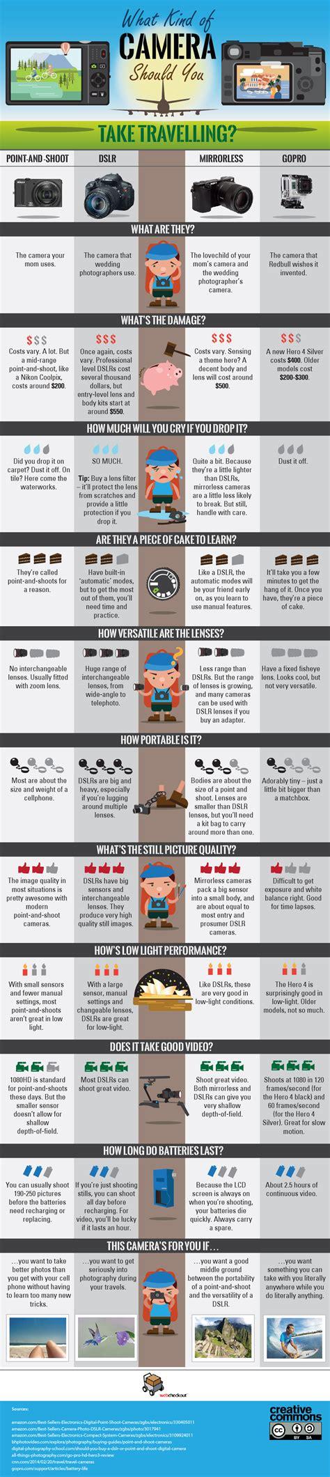 pubg cheat sheet 60 infographics cheat sheets every photographer needs