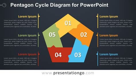 cycle diagram powerpoint pentagon cycle diagram for powerpoint presentationgo
