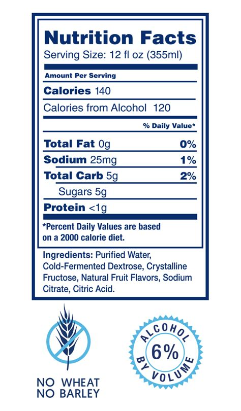 Calories In Light by Trainers 13 Tips To Nutrition Facts Of Bud Light