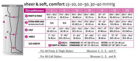 Comfort Chart by Mediven Comfort 15 20 Mmhg Open Toe Thigh Highs W Lace Silicone Top Band