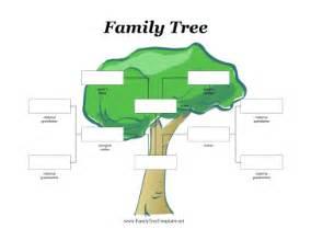 single parent family tree template plantillas 193 rbol geneal 243 gico para diversidad familiar la