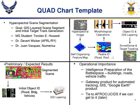 navy quad chart bing images