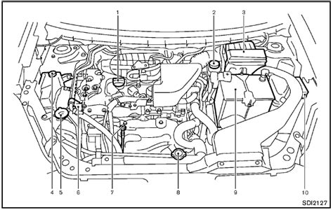 nissan juke engine diagram get free image about wiring diagram