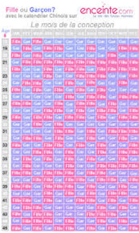 Calendrier Chinois Des Naissances Sexe De B 233 B 233 Calendrier Chinois Lune Pendule