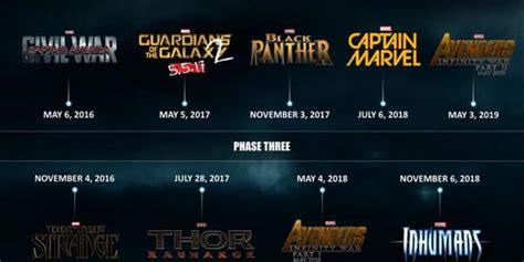 Film Marvel Titoli | avengers infinity war 2 la marvel sveler 224 il titolo del
