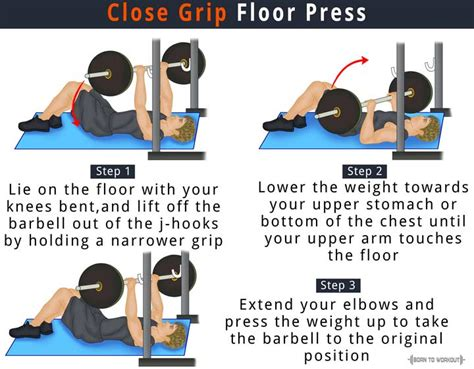 floor press vs bench press dumbbell bench press neutral grip vs benches