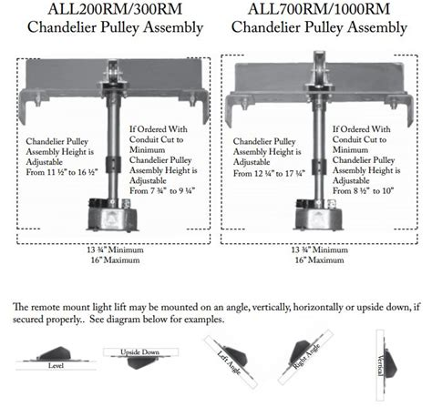 Aladdin Light Lift All700rm 700 Lbs Capacity Remote Mount Motorized Chandelier Lift