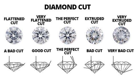 cuts  diamonds quora