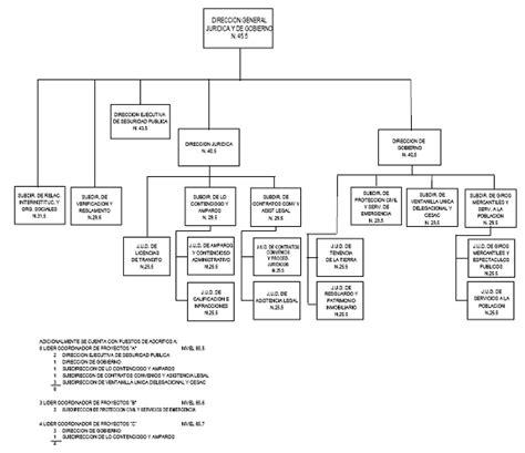 ley de archivos del distrito federal infodforgmx pin ley de procedimiento administrativo del distrito
