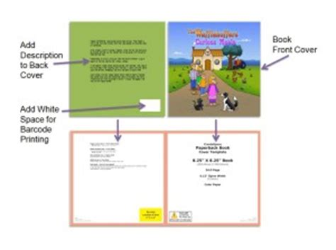 How To Publish And Sell A Paperback Book On Createspace Fay B Bolton Picture Book Template For Createspace
