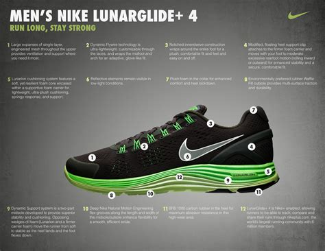 nike running shoes pronation presenting the nike lunarglide 4 cruisecontrol