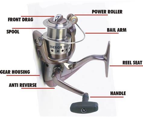 fishing reel parts diagram okuma reel parts diagram okuma free engine image for