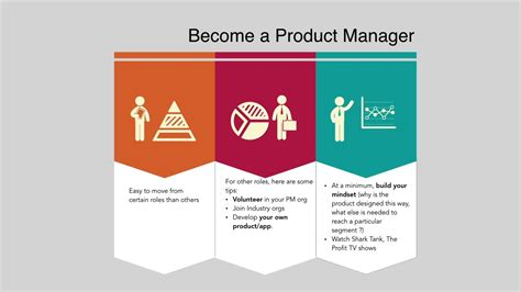 How To Become A Production Manager by Become A Product Manager