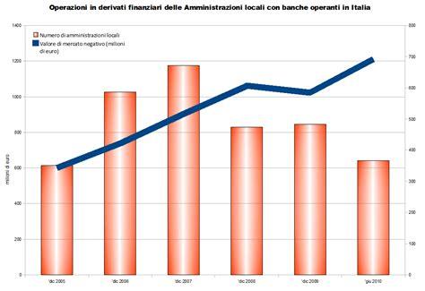 investimenti banche banche risparmio investimenti e trading the knownledge