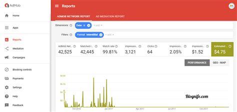 adsense cpm rates admob blognife