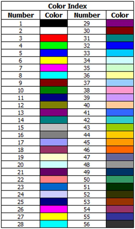 color index color index number vba excel automation