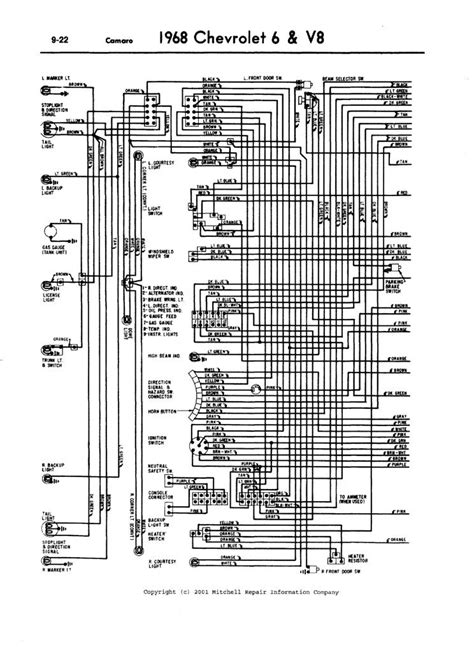 1968 camaro wiring diagram need a complete front headlights wiring diagram for 1968