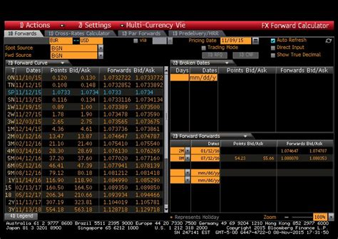 Bloomberg Terminal Quote Of The Day