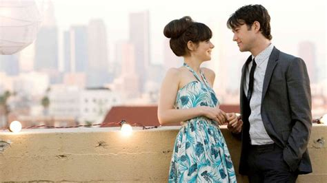 film zodiak cinta pacar dengan 7 zodiak ini bakal buatmu tenggelam dalam