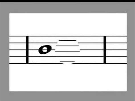 cara bermain gitar jazz cara bermain musik jazz saxophone youtube