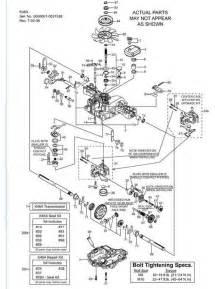 scotts s2554 belt diagram scotts l1742 belt diagram elsavadorla