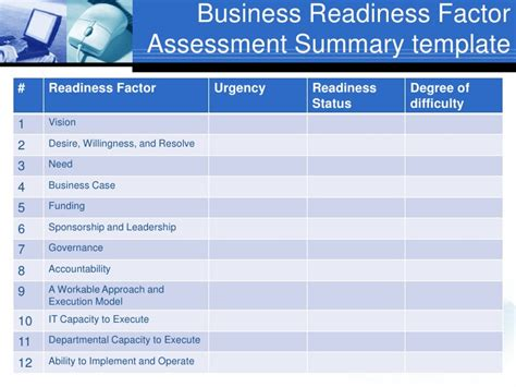 readiness assessment template business transformation readiness assessment the btep way