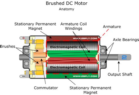 electric motor boat project information pin by melvin barnett on electrionics plus in 2018