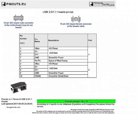 usb 3 0 cable wiring diagram best of usb 2 0 pinout