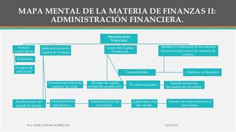 conceptos de finanzas ii capitulo i y ii administracion financieras