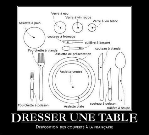 Dresser Une Table by Autour De La Gastronomie Image Comment Dresser Une