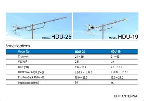 Antena Pf Hdu 19 Hdu 25 Pf Antenna Indonesia