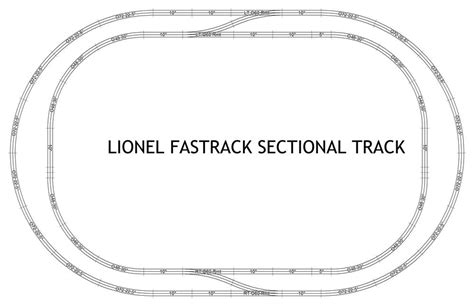 lionel o gauge layout design software scarm tutorial specifically for the lionel fastrack o