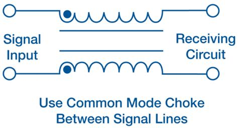use common mode choke as inductor fundamentals inductors 101 electronic products