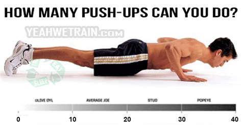 pushup workout for chest images