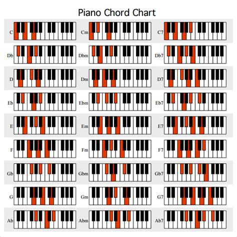 printable piano chord chart download piano chord chart 7 download free documents in pdf