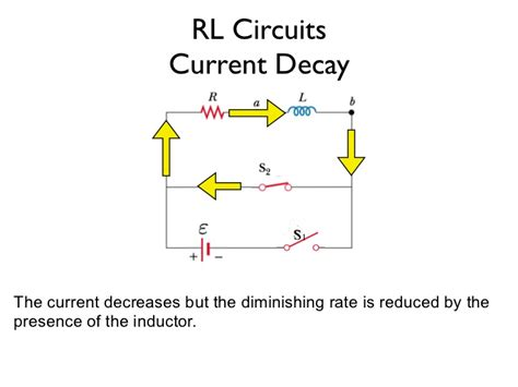 current decay in an inductor current decay in an inductor 28 images ppt electromagnetic induction powerpoint presentation