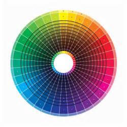cmyk color wheel the wondrous evoluscope taxonomy colour wheel