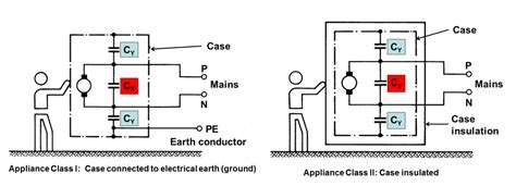 capacitor capacitance definition image gallery y capacitors