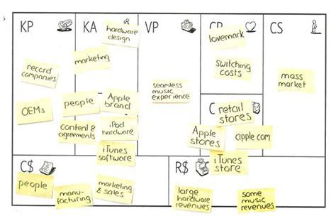 business framework   business work  innovation