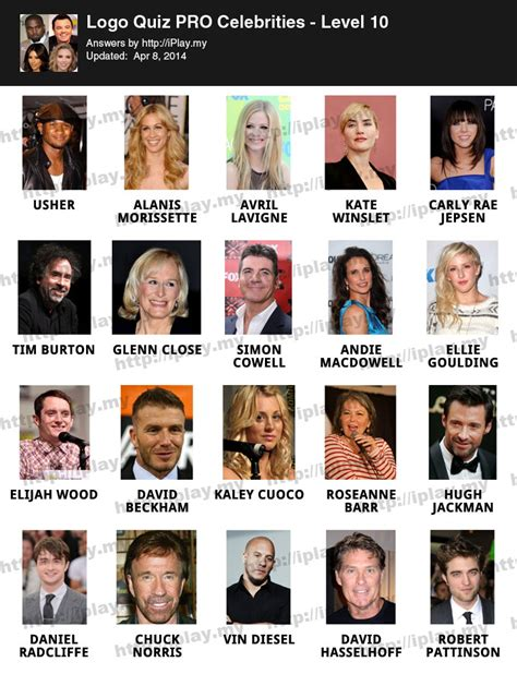 celebrity games and quizzes logo quiz pro celebrities answers level 10 jpg