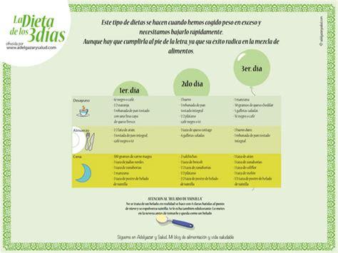 dietas rapidas para adelgazar adelgazar 10 kilos en 10 dieta para adelgazar 10 kilos dieta para adelgazar share