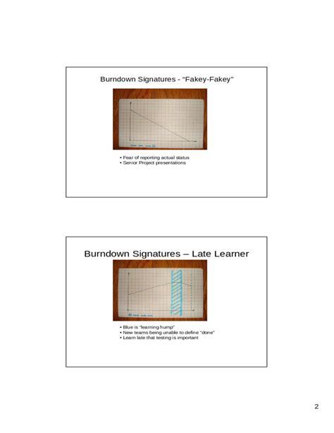 agile burndown chart template scrum burndown charts free