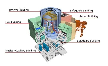 reactor pattern in c authorisation progresses on chinese hpr1000 reactor design
