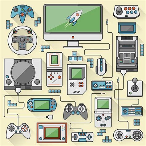 console evolution nintendo evolution consoles www pixshark images