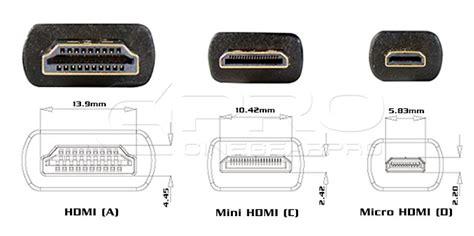 micro hdmi port le point sur le connecteur hdmi