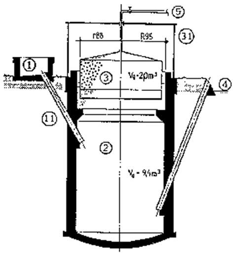 gobar gas plant design diagram biogas plants of simple design biogas plant anaerobic