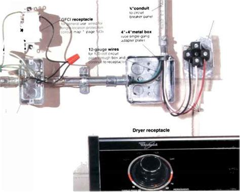 wiring conduit installation how to install electrical conduit home wiring