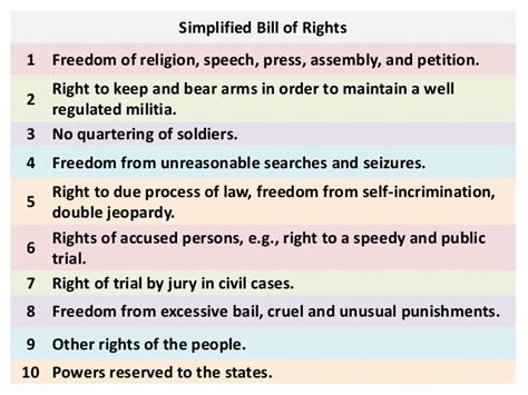 bill of rights section 15 assignments for us history 8 for december 2017 scalo